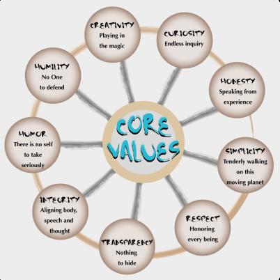 Core-values3