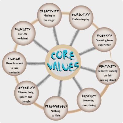 Core-values3