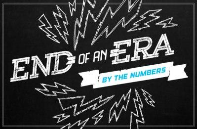 EndOfAnEra-ByTheNumbers-610