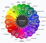 social-media-prism