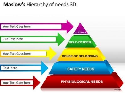 goal_maslows_hierarchy_of_needs_3d_powerpoint_slides_and_ppt_diagram_templates_1