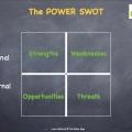 the-power-swot-copy-002