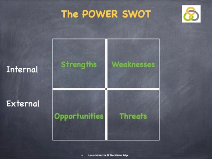 the-power-swot-copy-002