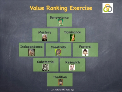 Values Ranking Exercisse.001