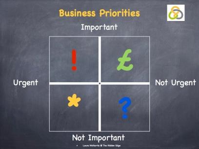 Business Priorities.001