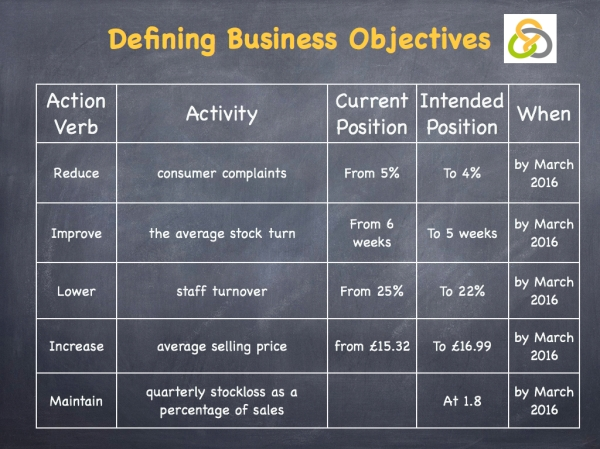 Defining Business Objectives.001