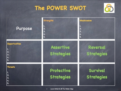 The Power SWOT.001