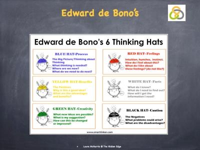 Edward de Bono.001