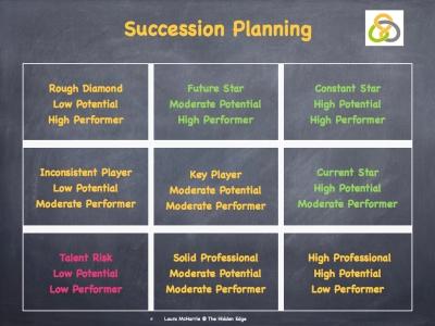 Succession Planning.001