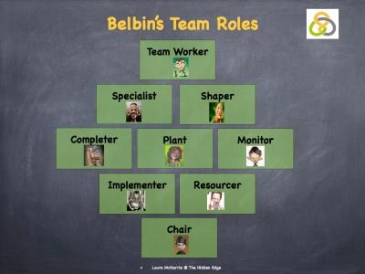 Identify the Skills Gaps.001