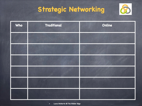Strategic Networking1.001