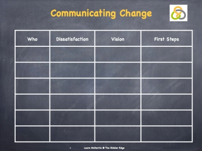 Communicating Change.001