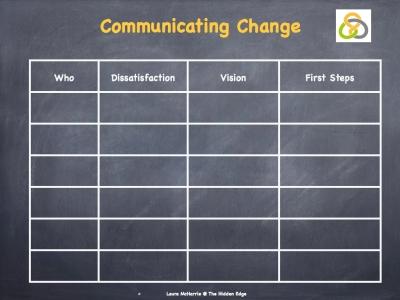 Communicating Change.001