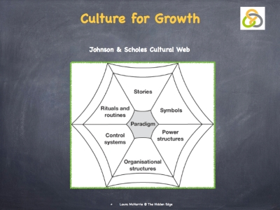 Culture for Growth images.002