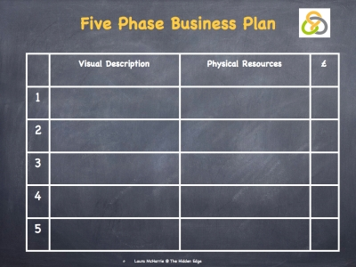 Five Phase Business Plan.001