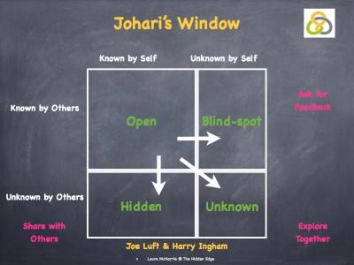 Johari's Window 2 image.001