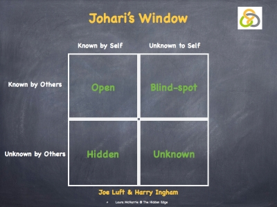 Johari's Window image.001