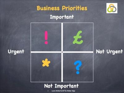 Priority Matrix.001