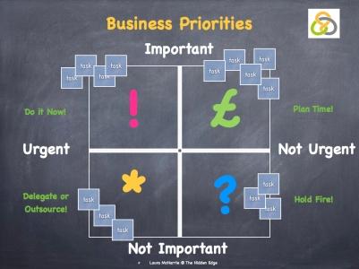 Priority Matrix2.001