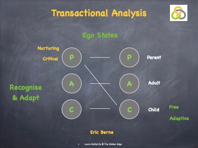 Transactional Analysis Image.001