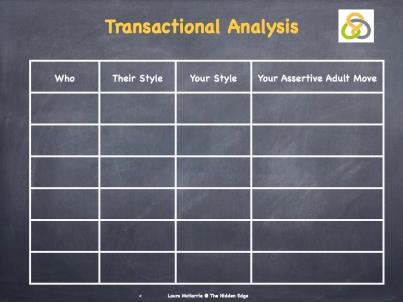 Transactional Analysis Template.001