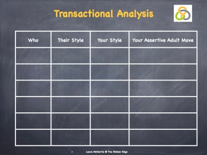 Transactional Analysis Template.001