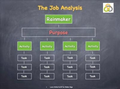 Job Description.003