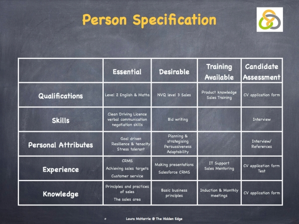 The Person Specification.004
