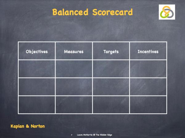 Balance Scorecard.004