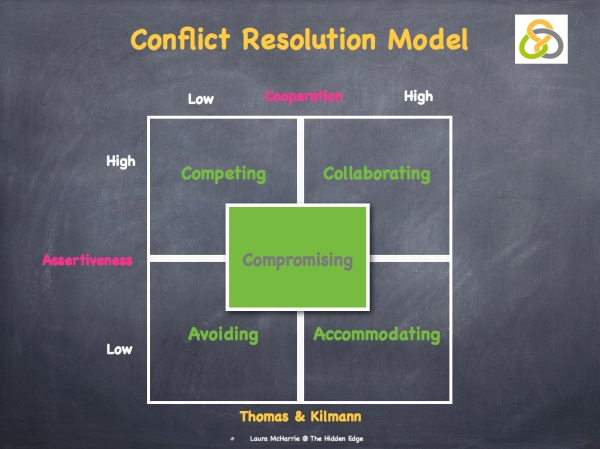 Conflict Resolution image.001