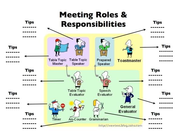 Meeting Roles & Responsibilities.001