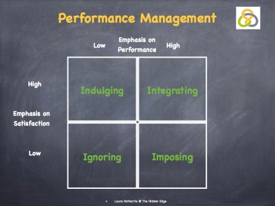 Performance Management.002