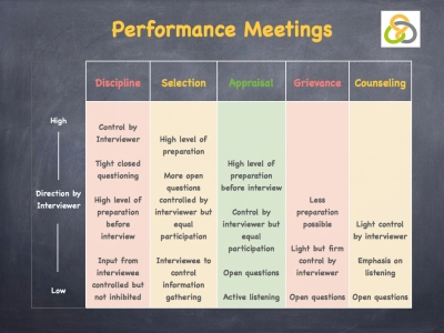 Performance Management.003