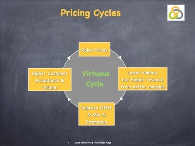 Price Psychology.003