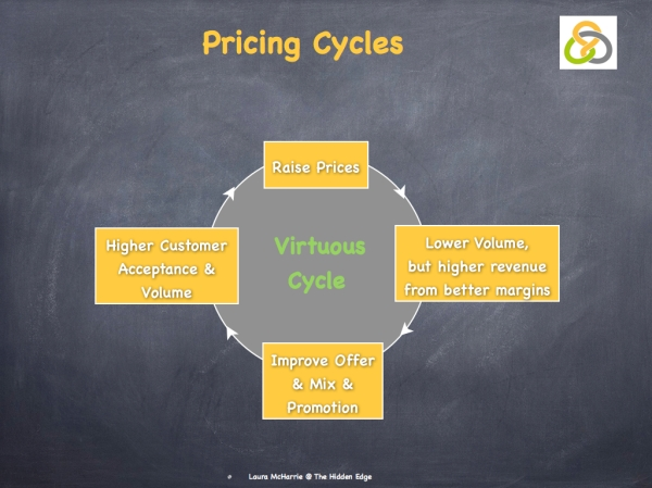 Price Psychology.003