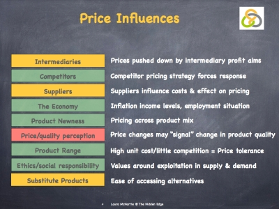 Pricing Models.003