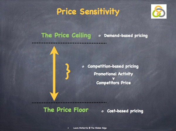 Pricing Models.005