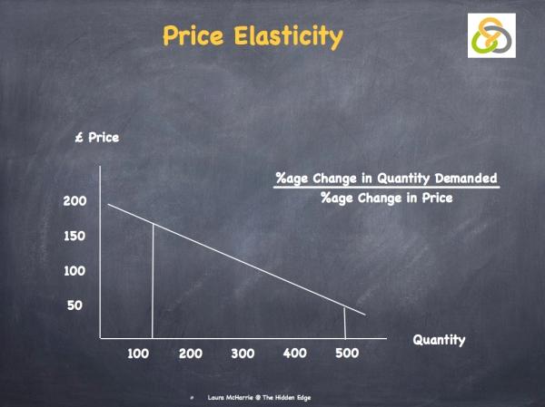 Pricing Models.007