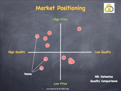 Pricing Models.009