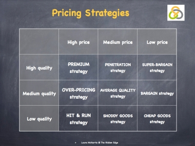 Pricing Models.010