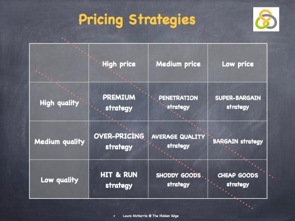 Pricing Models.011