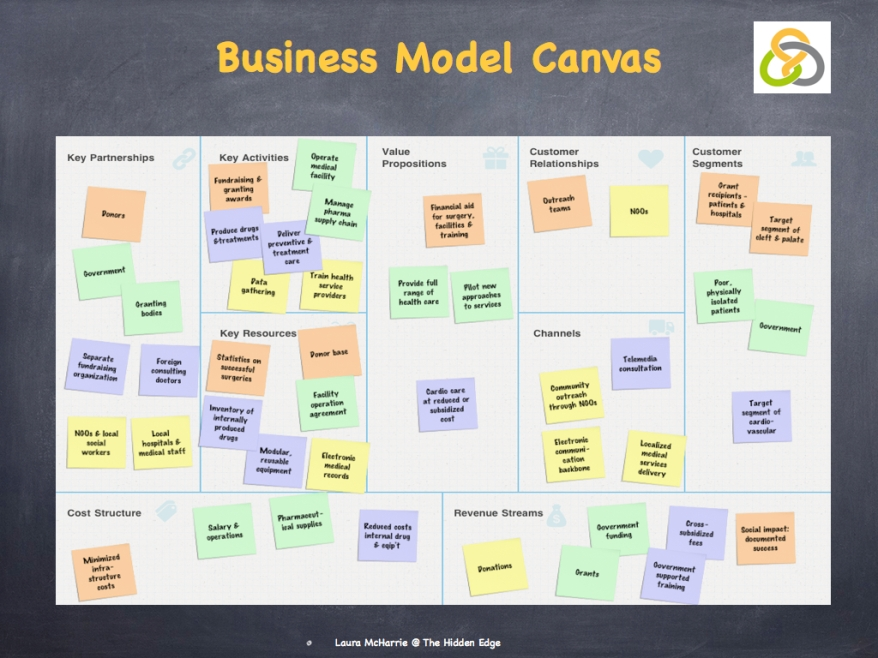 Business Model Canvas.003