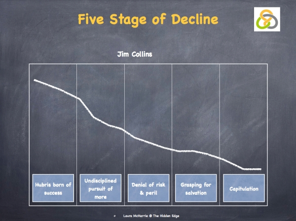 Five Stages of Decline.002