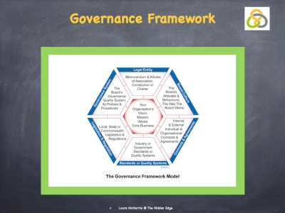 Governance copy.002