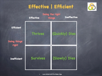 Effective | Efficient.002