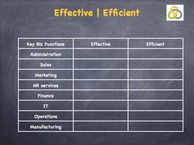 Effective | Efficient.003