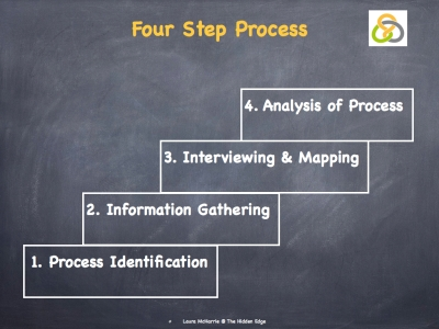 Process Mapping.004