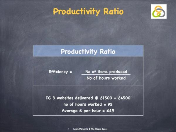efficency-effective-007