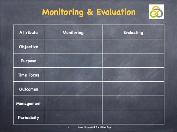 evaluation-monitoring-012