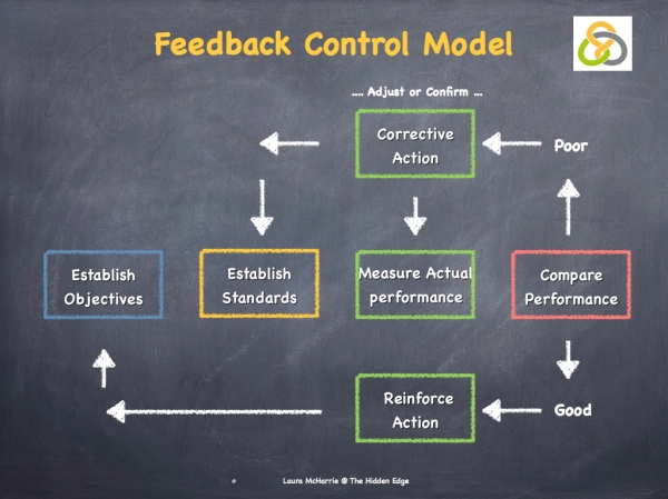 monitoring-feedback-evaluation-002